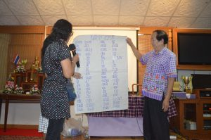 โครงการอบรมเชิงปฏิบัติการด้านการอ่านและเขียนภาษาพวน
